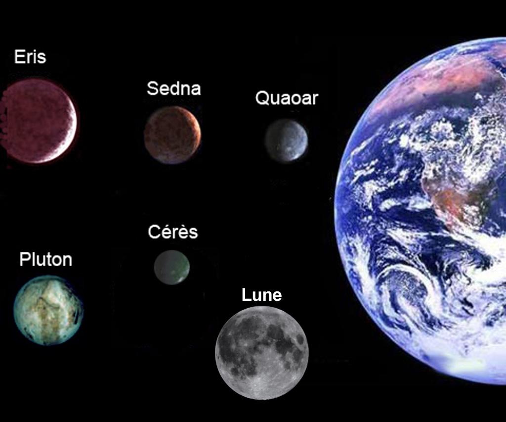 definition planete naine