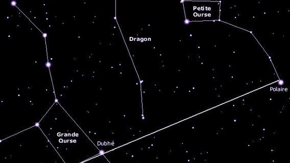 etoile du nord astronomie