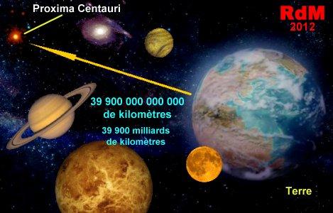 galaxie d andromede distance de la terre
