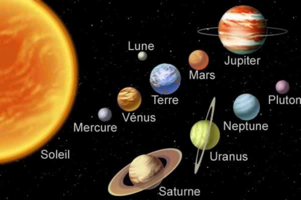 nom de planete