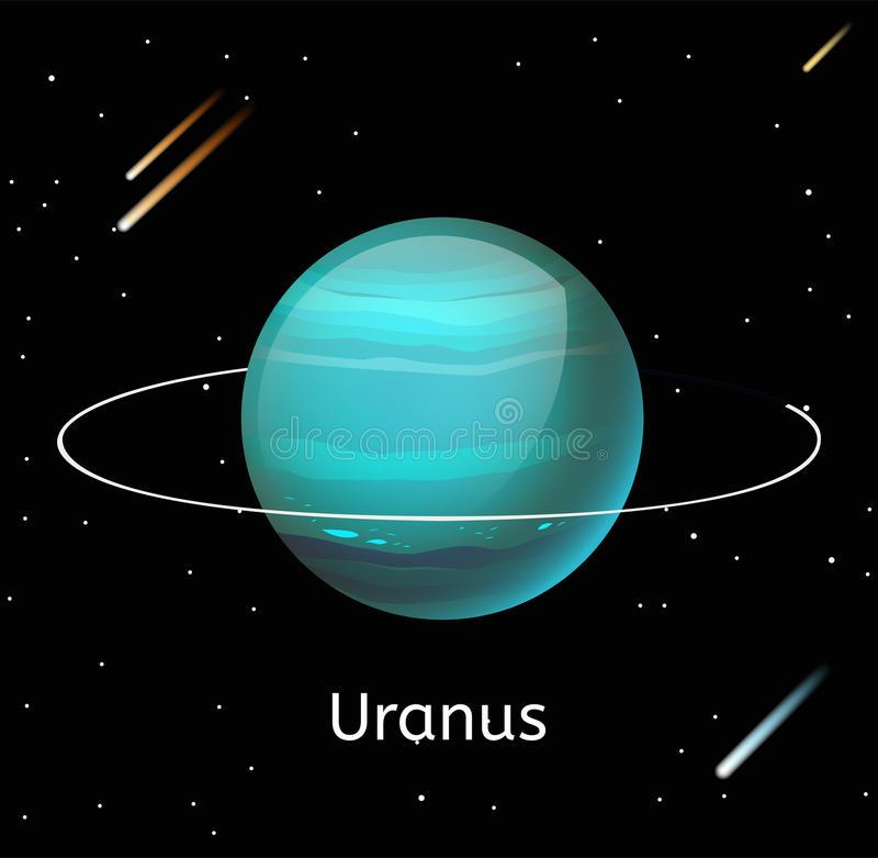 planete 3d
