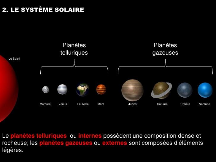 planete rocheuse et gazeuse
