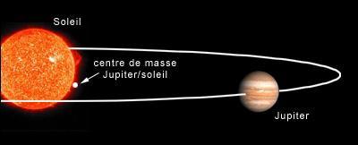quelle est la masse du soleil