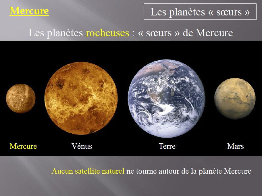 satellite de mercure