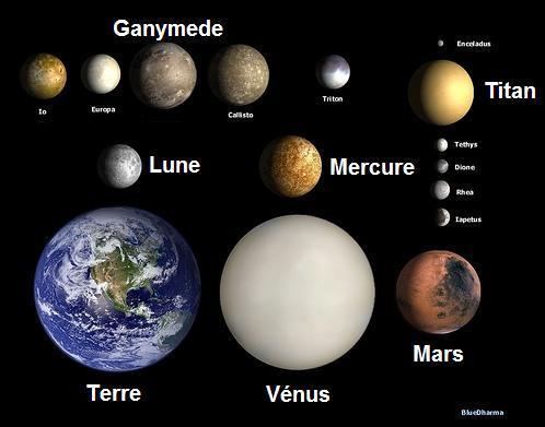 satellite mercure