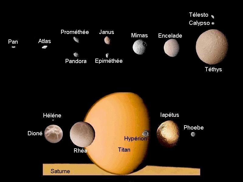 saturne satellites