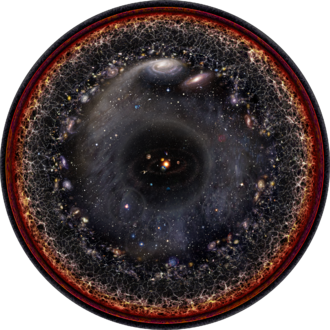 univers observable